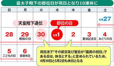 10連休(4/27~5/6)における中小企業・小規模事業者 金融支援策